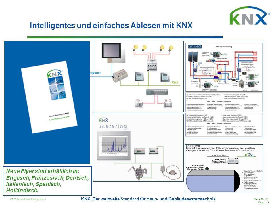 KNX Association International Seite Nr. 25 March 14 KNX: Der weltweite Standard für Haus- und Gebäudesystemtechnik Intelligentes und einfaches Ablesen