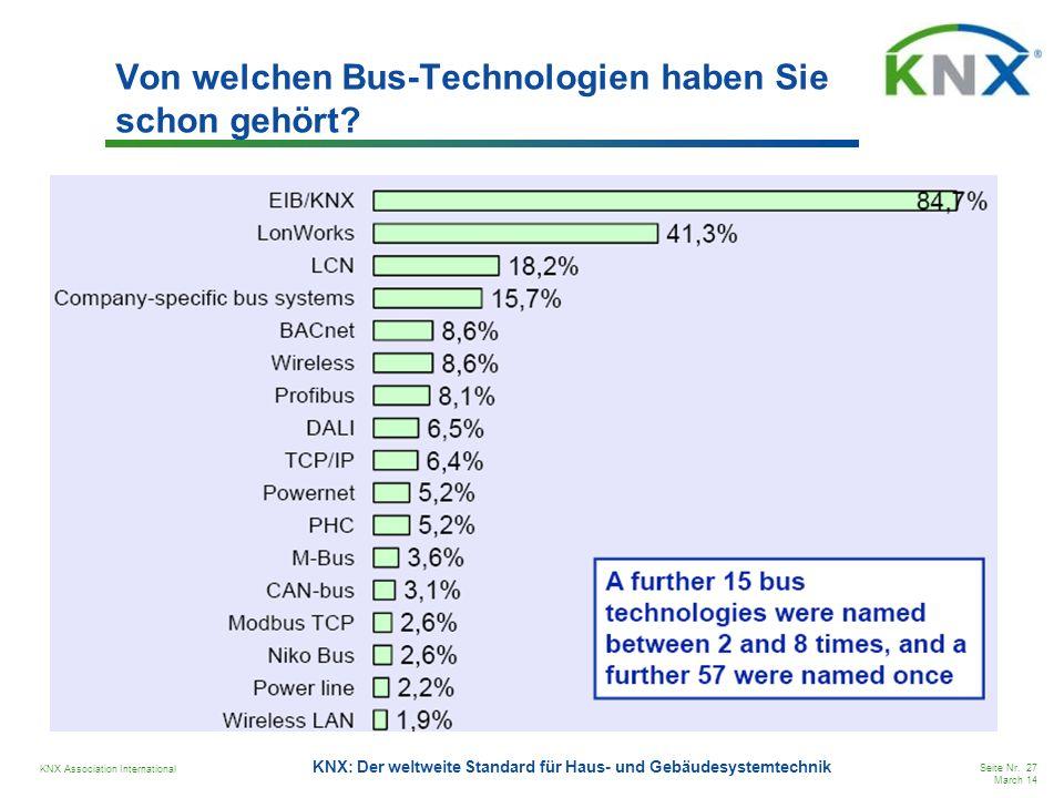 KNX Association International Seite Nr. 27 March 14 KNX: Der weltweite Standard für Haus- und Gebäudesystemtechnik Von welchen Bus-Technologien haben