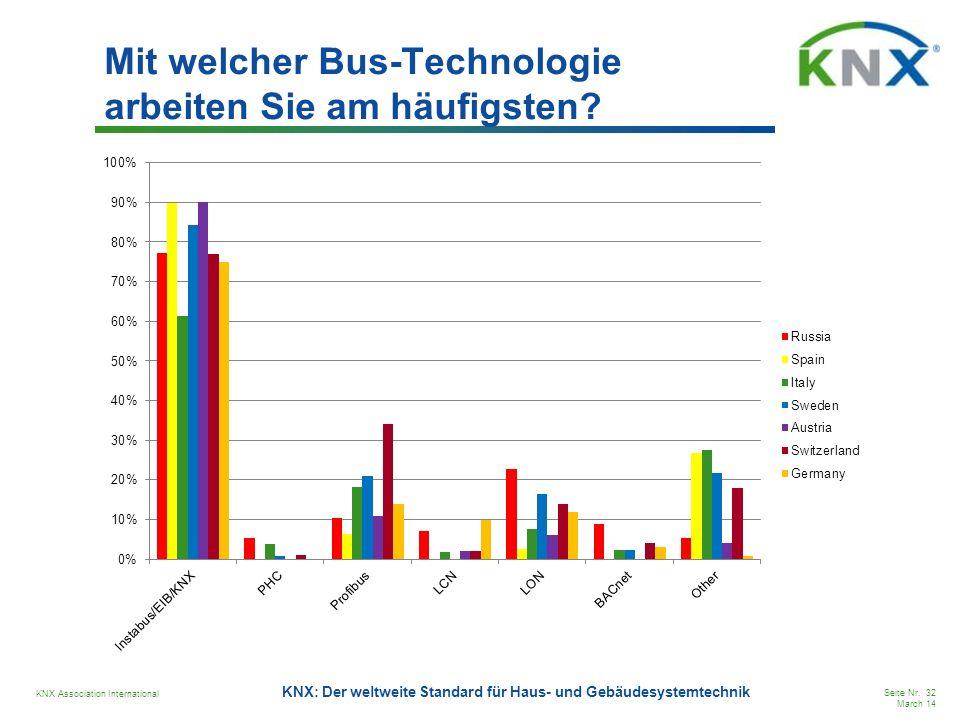 KNX Association International Seite Nr. 32 March 14 KNX: Der weltweite Standard für Haus- und Gebäudesystemtechnik Mit welcher Bus-Technologie arbeite