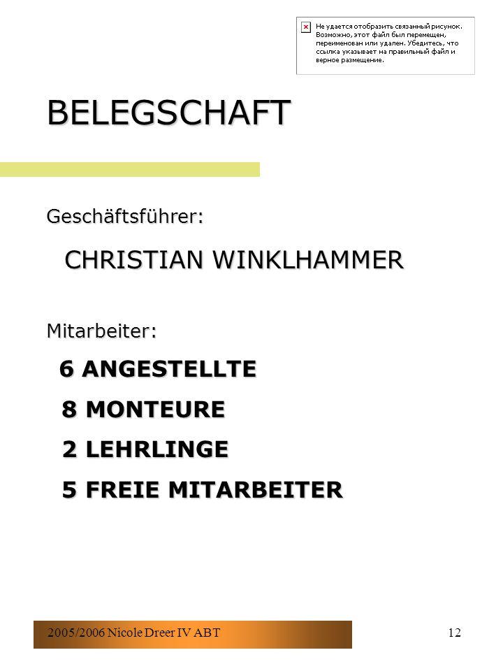 2005/2006 Nicole Dreer IV ABT12 BELEGSCHAFT Geschäftsführer: CHRISTIAN WINKLHAMMER CHRISTIAN WINKLHAMMERMitarbeiter: 6 ANGESTELLTE 8 MONTEURE 8 MONTEURE 2 LEHRLINGE 2 LEHRLINGE 5 FREIE MITARBEITER 5 FREIE MITARBEITER
