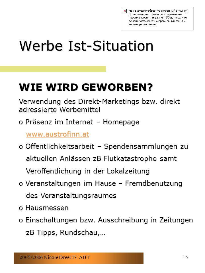 2005/2006 Nicole Dreer IV ABT15 Werbe Ist-Situation WIE WIRD GEWORBEN.