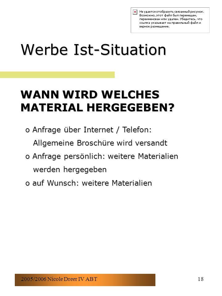 2005/2006 Nicole Dreer IV ABT18 Werbe Ist-Situation WANN WIRD WELCHES MATERIAL HERGEGEBEN? o Anfrage über Internet / Telefon: Allgemeine Broschüre wir
