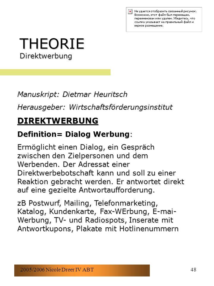 2005/2006 Nicole Dreer IV ABT48 THEORIE Direktwerbung Manuskript: Dietmar Heuritsch Herausgeber: Wirtschaftsförderungsinstitut DIREKTWERBUNG Definition= Dialog Werbung: Ermöglicht einen Dialog, ein Gespräch zwischen den Zielpersonen und dem Werbenden.
