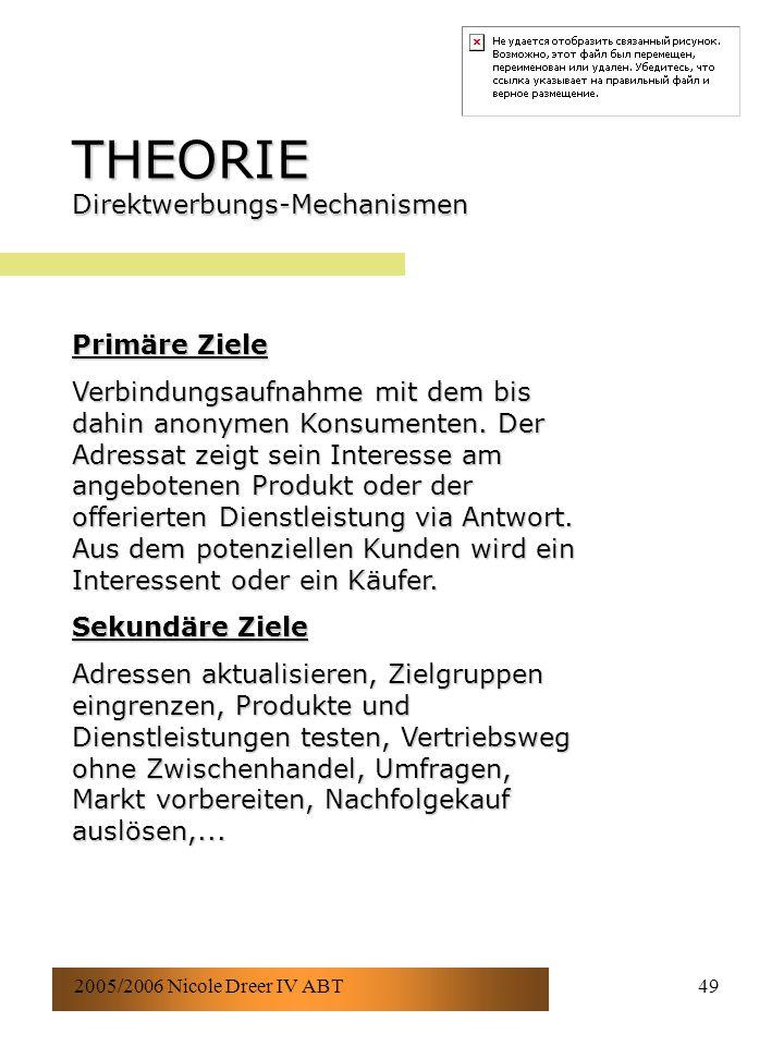 2005/2006 Nicole Dreer IV ABT49 THEORIE Direktwerbungs-Mechanismen Primäre Ziele Verbindungsaufnahme mit dem bis dahin anonymen Konsumenten. Der Adres