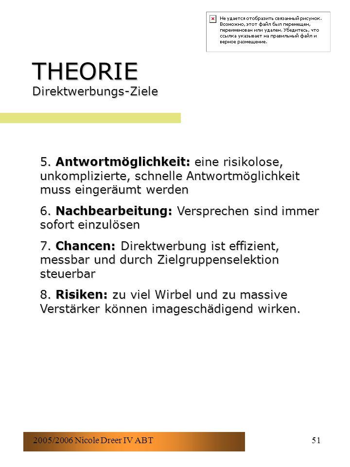 2005/2006 Nicole Dreer IV ABT51 THEORIE Direktwerbungs-Ziele 5. Antwortmöglichkeit: eine risikolose, unkomplizierte, schnelle Antwortmöglichkeit muss