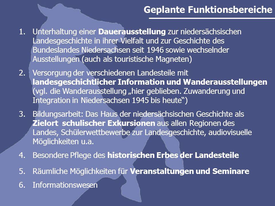 Projekt Haus der Geschichte des Landes Niedersachsen Kultur und Tourismus Niedersachsen ist auch Reiseland: Heide, Nordseeinseln, Harz Die Museumslandschaft Niedersachsens ist über die Grenzen des Landes hinaus attraktiv.