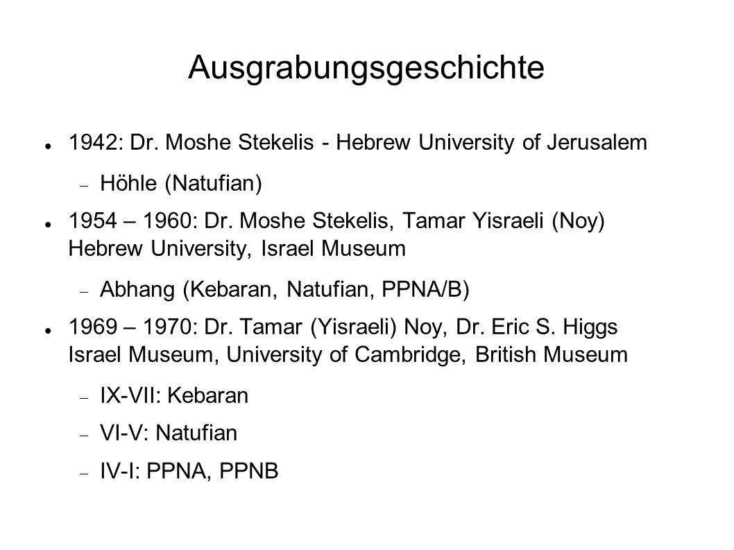 Ausgrabungsgeschichte 1942: Dr. Moshe Stekelis - Hebrew University of Jerusalem Höhle (Natufian) 1954 – 1960: Dr. Moshe Stekelis, Tamar Yisraeli (Noy)