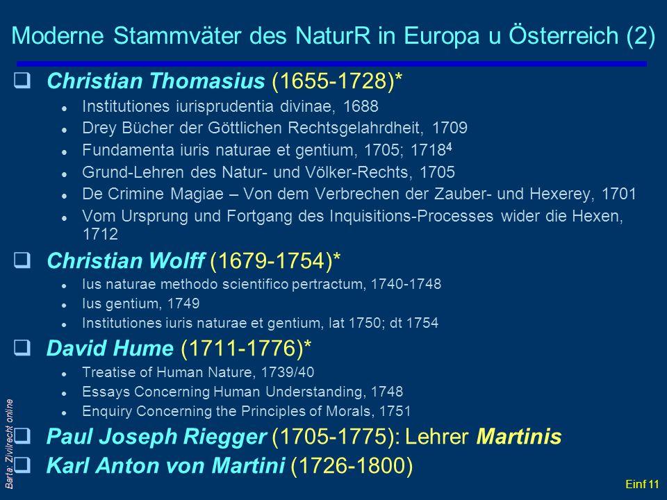 Einf 11 Barta: Zivilrecht online Moderne Stammväter des NaturR in Europa u Österreich (2) qChristian Thomasius (1655-1728)* l Institutiones iurisprude