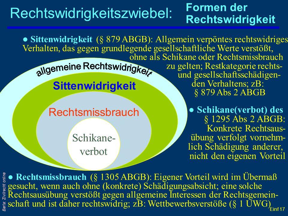 Einf 17 Barta: Zivilrecht online Sittenwidrigkeit Rechtswidrigkeitszwiebel: Rechtsmissbrauch Schikane- verbot Sittenwidrigkeit (§ 879 ABGB): Allgemein