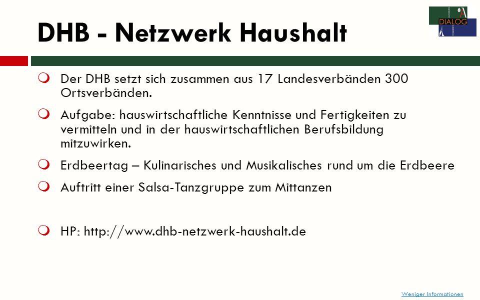 DHB - Netzwerk Haushalt Der DHB setzt sich zusammen aus 17 Landesverbänden 300 Ortsverbänden.