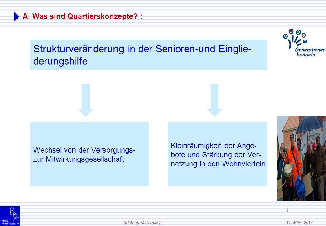 11.März 2014Adelheit Marcinczyk 14 B. Wie können quartiersbezogene Wohnkonzepte realisiert werden.