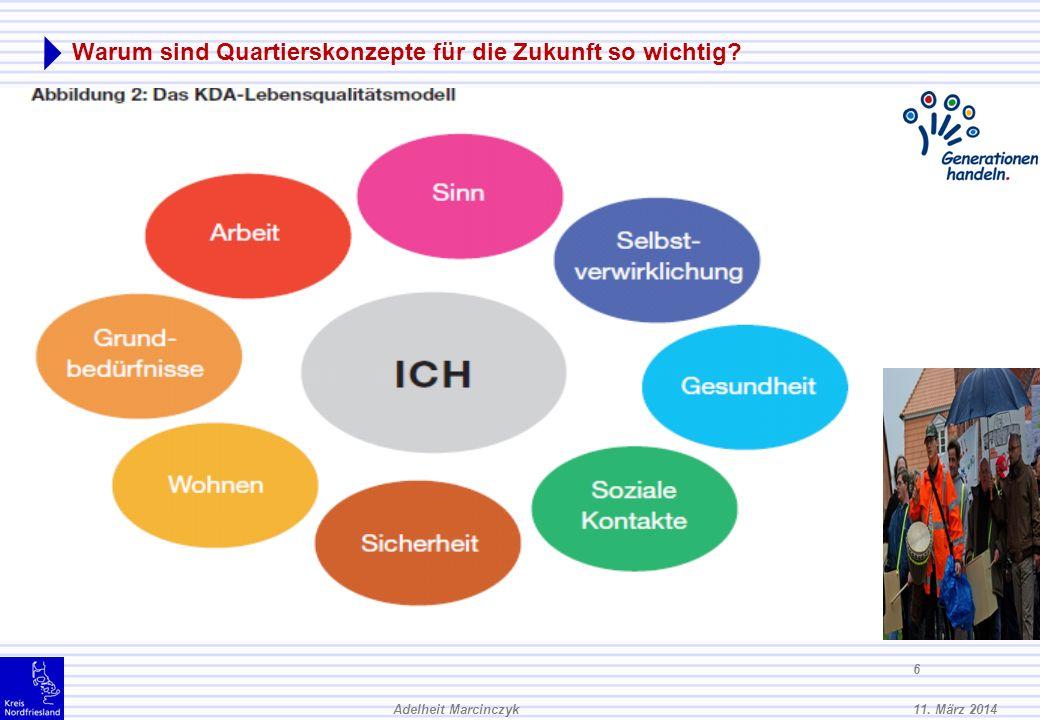 11. März 2014Adelheit Marcinczyk 6 Warum sind Quartierskonzepte für die Zukunft so wichtig?