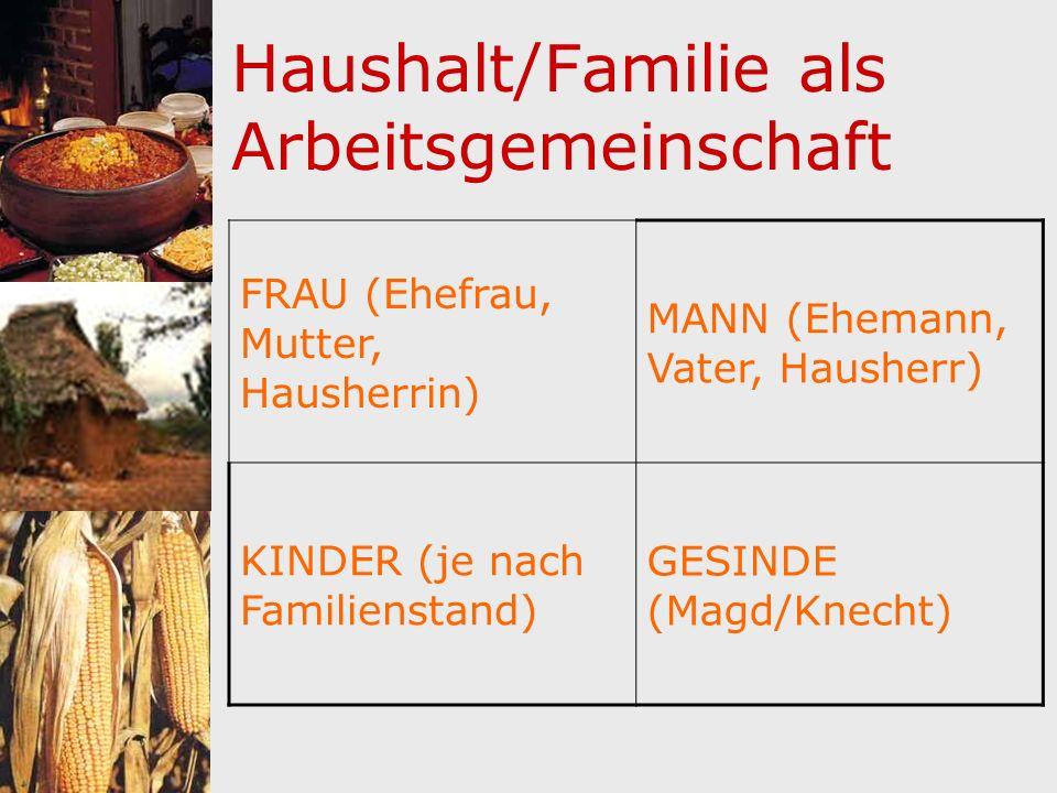 Haushalt/Familie als Arbeitsgemeinschaft FRAU (Ehefrau, Mutter, Hausherrin) MANN (Ehemann, Vater, Hausherr) KINDER (je nach Familienstand) GESINDE (Ma
