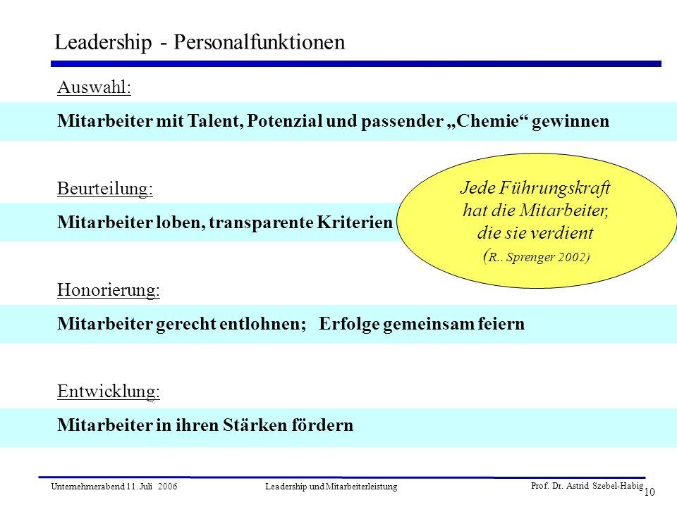 Prof. Dr. Astrid Szebel-Habig 10 Unternehmerabend 11. Juli 2006Leadership und Mitarbeiterleistung Leadership - Personalfunktionen Auswahl: Mitarbeiter
