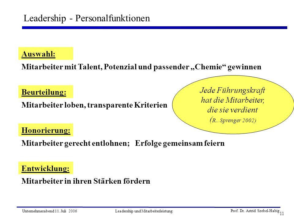Prof. Dr. Astrid Szebel-Habig 11 Unternehmerabend 11. Juli 2006Leadership und Mitarbeiterleistung Leadership - Personalfunktionen Jede Führungskraft h