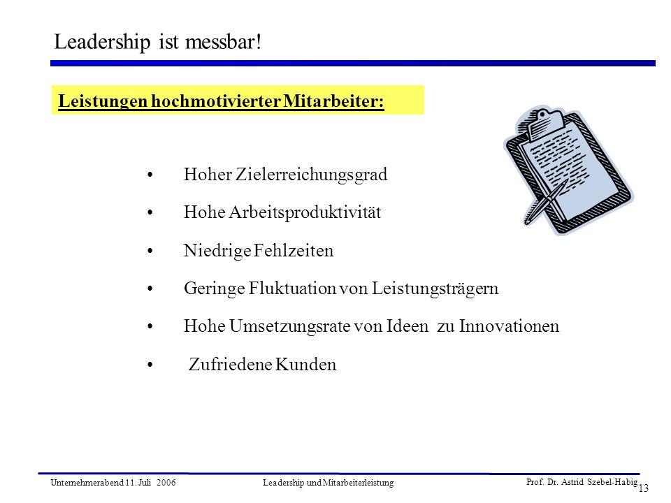 Prof. Dr. Astrid Szebel-Habig 13 Unternehmerabend 11. Juli 2006Leadership und Mitarbeiterleistung Leadership ist messbar! Hoher Zielerreichungsgrad Ho