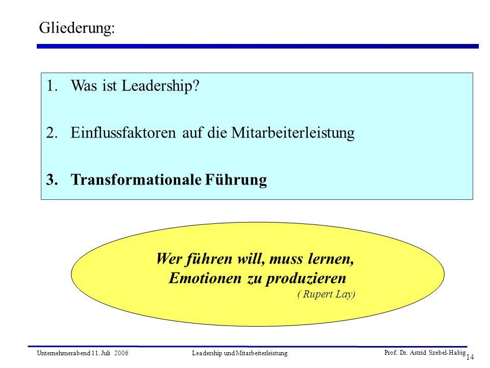Prof. Dr. Astrid Szebel-Habig 14 Unternehmerabend 11. Juli 2006Leadership und Mitarbeiterleistung Gliederung: 1.Was ist Leadership? 2.Einflussfaktoren