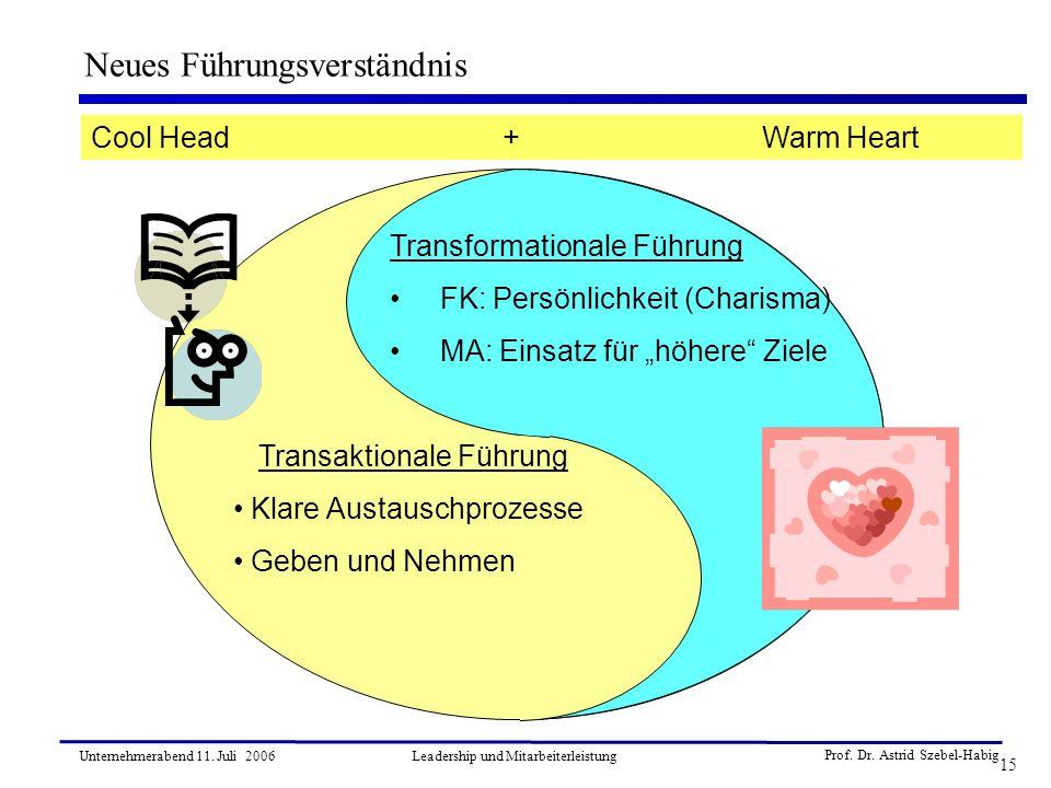 Prof. Dr. Astrid Szebel-Habig 15 Unternehmerabend 11. Juli 2006Leadership und Mitarbeiterleistung Neues Führungsverständnis Transaktionale Führung Kla