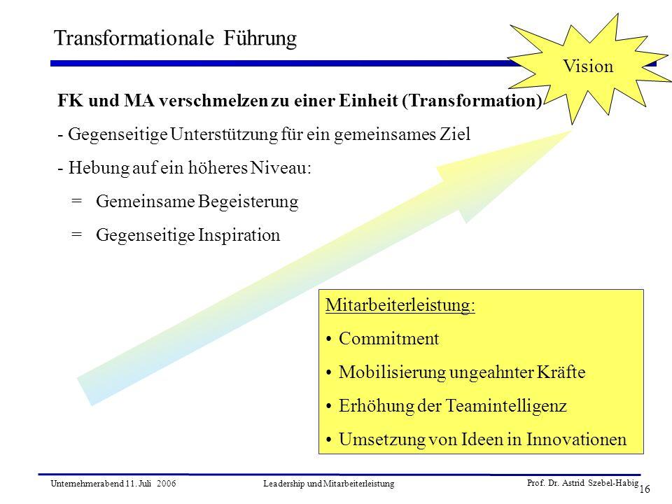 Prof. Dr. Astrid Szebel-Habig 16 Unternehmerabend 11. Juli 2006Leadership und Mitarbeiterleistung Transformationale Führung Vision FK und MA verschmel