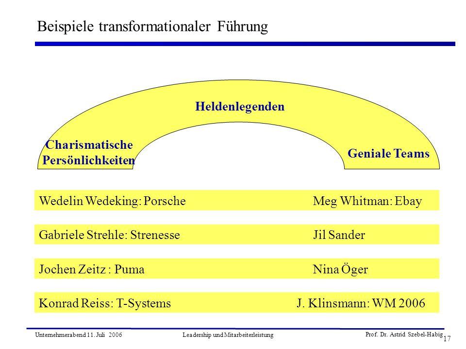 Prof. Dr. Astrid Szebel-Habig 17 Unternehmerabend 11. Juli 2006Leadership und Mitarbeiterleistung Beispiele transformationaler Führung Charismatische