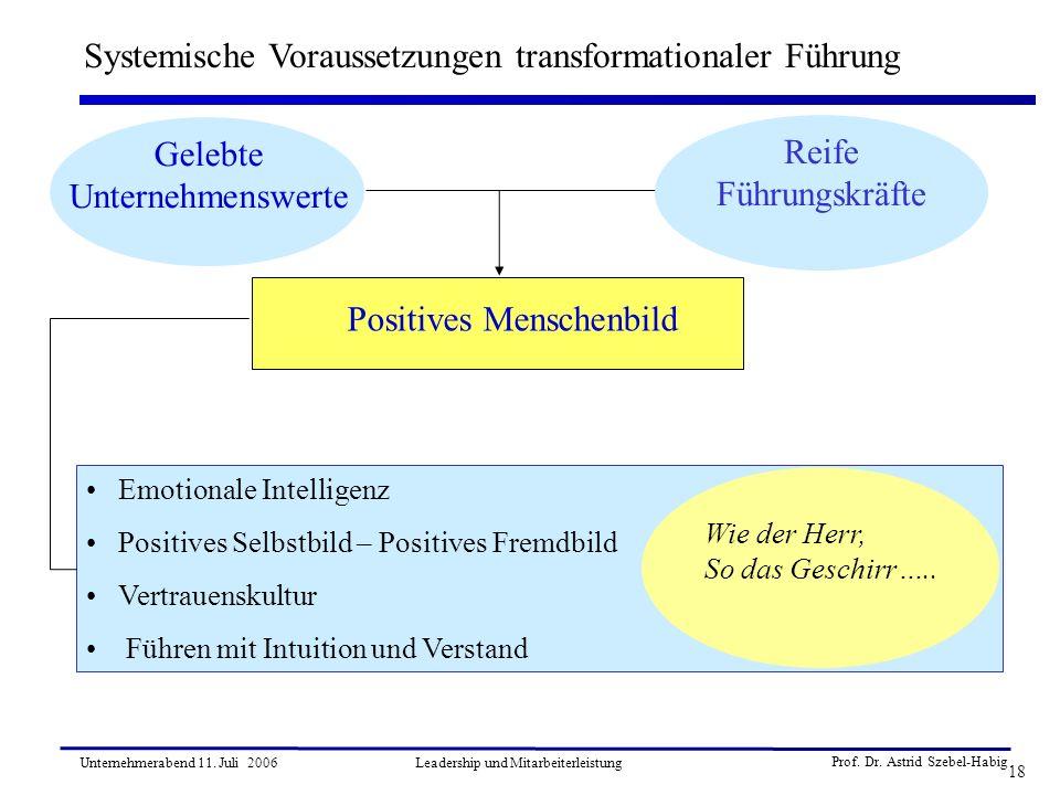 Prof. Dr. Astrid Szebel-Habig 18 Unternehmerabend 11. Juli 2006Leadership und Mitarbeiterleistung Systemische Voraussetzungen transformationaler Führu