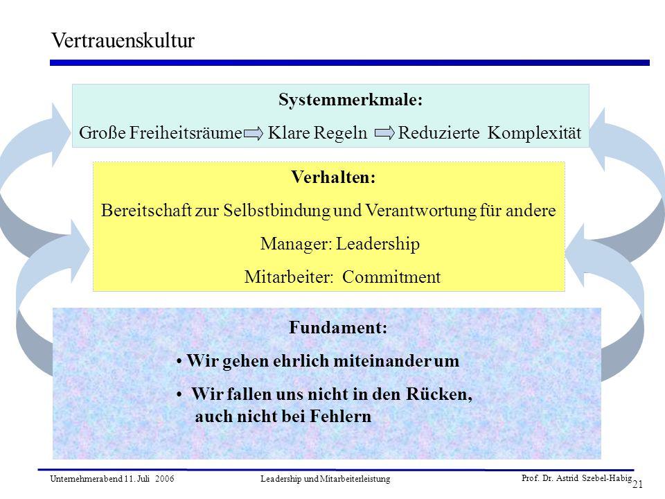 Prof. Dr. Astrid Szebel-Habig 21 Unternehmerabend 11. Juli 2006Leadership und Mitarbeiterleistung Vertrauenskultur Fundament: Wir gehen ehrlich mitein