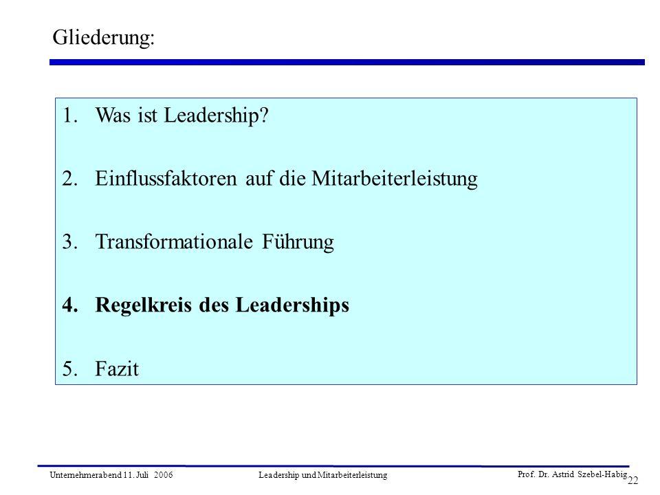Prof. Dr. Astrid Szebel-Habig 22 Unternehmerabend 11. Juli 2006Leadership und Mitarbeiterleistung Gliederung: 1.Was ist Leadership? 2.Einflussfaktoren