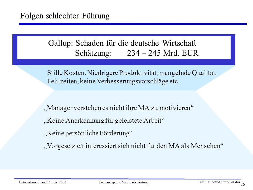 Prof. Dr. Astrid Szebel-Habig 26 Unternehmerabend 11. Juli 2006Leadership und Mitarbeiterleistung Folgen schlechter Führung Manager verstehen es nicht