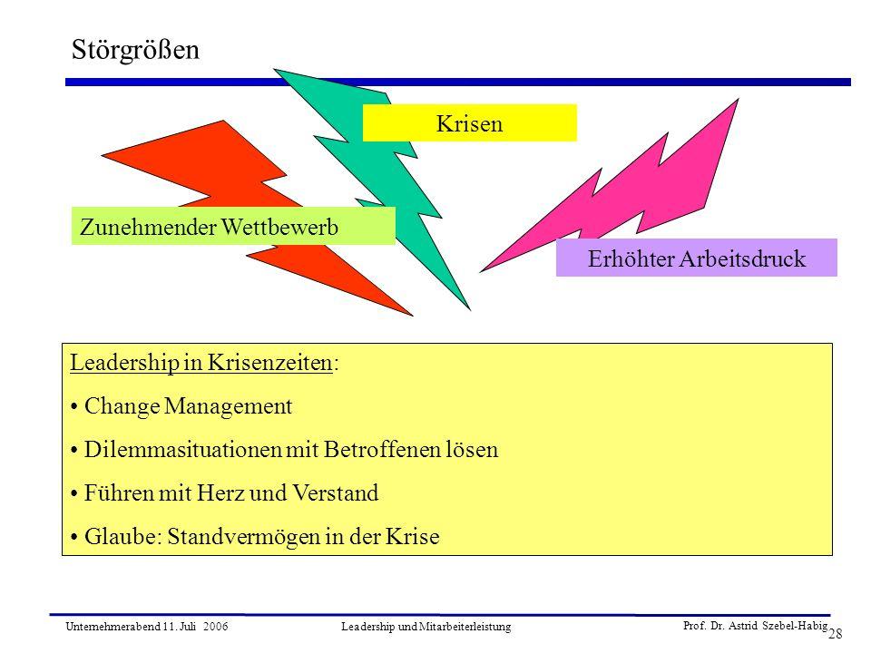 Prof. Dr. Astrid Szebel-Habig 28 Unternehmerabend 11. Juli 2006Leadership und Mitarbeiterleistung Störgrößen Leadership in Krisenzeiten: Change Manage