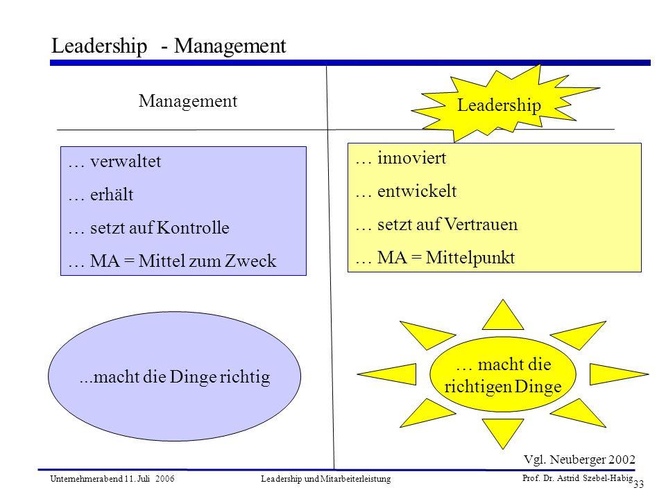 Prof. Dr. Astrid Szebel-Habig 33 Unternehmerabend 11. Juli 2006Leadership und Mitarbeiterleistung Leadership - Management Management Leadership … verw