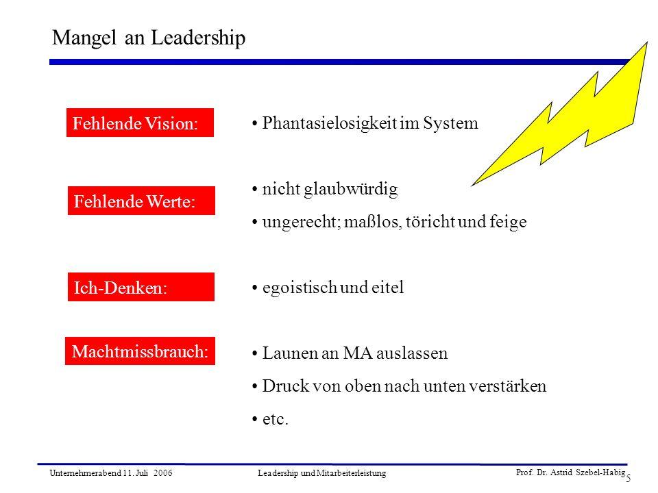 Prof. Dr. Astrid Szebel-Habig 5 Unternehmerabend 11. Juli 2006Leadership und Mitarbeiterleistung Mangel an Leadership Fehlende Vision: Ich-Denken: Mac