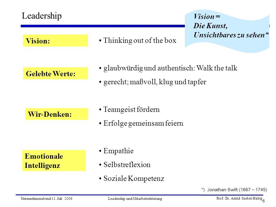 Prof. Dr. Astrid Szebel-Habig 6 Unternehmerabend 11. Juli 2006Leadership und Mitarbeiterleistung Leadership Gelebte Werte: Wir-Denken: Emotionale Inte