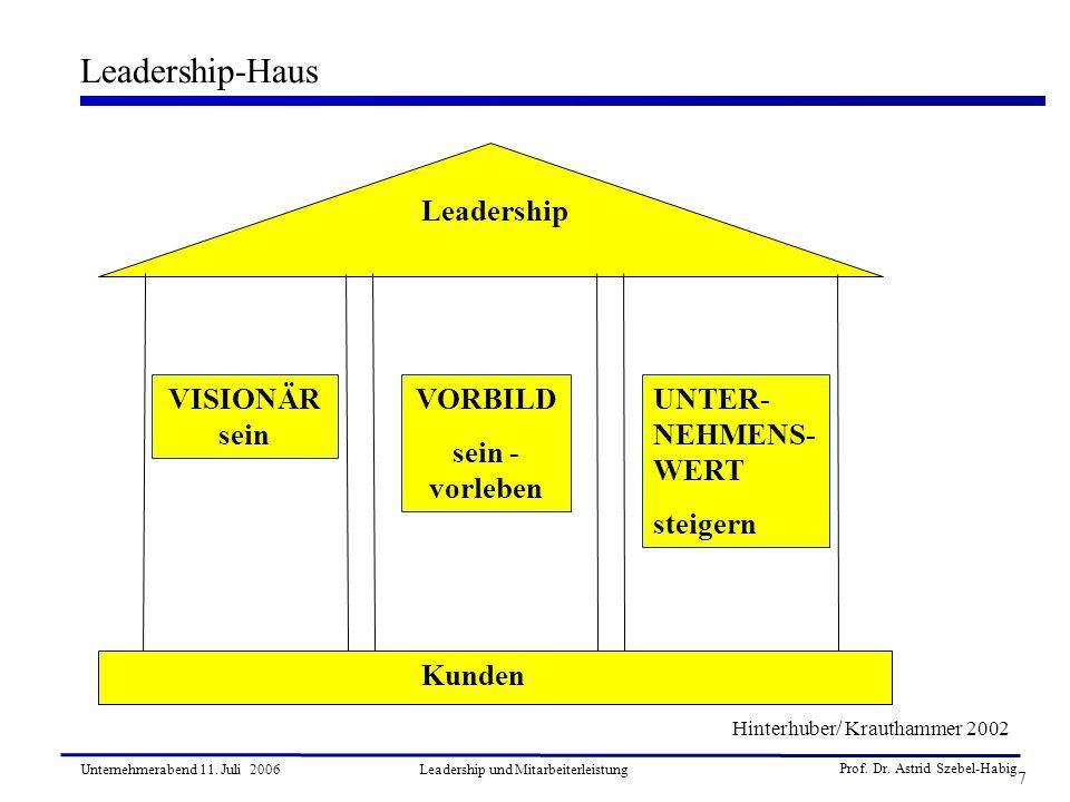 Prof. Dr. Astrid Szebel-Habig 7 Unternehmerabend 11. Juli 2006Leadership und Mitarbeiterleistung Leadership-Haus Leadership Kunden VISIONÄR sein VORBI