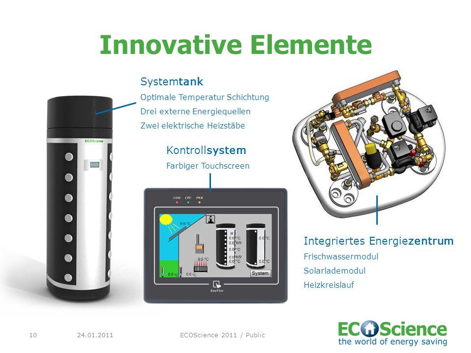 24.01.2011ECOScience 2011 / Public10 Innovative Elemente Systemtank Optimale Temperatur Schichtung Drei externe Energiequellen Zwei elektrische Heizst