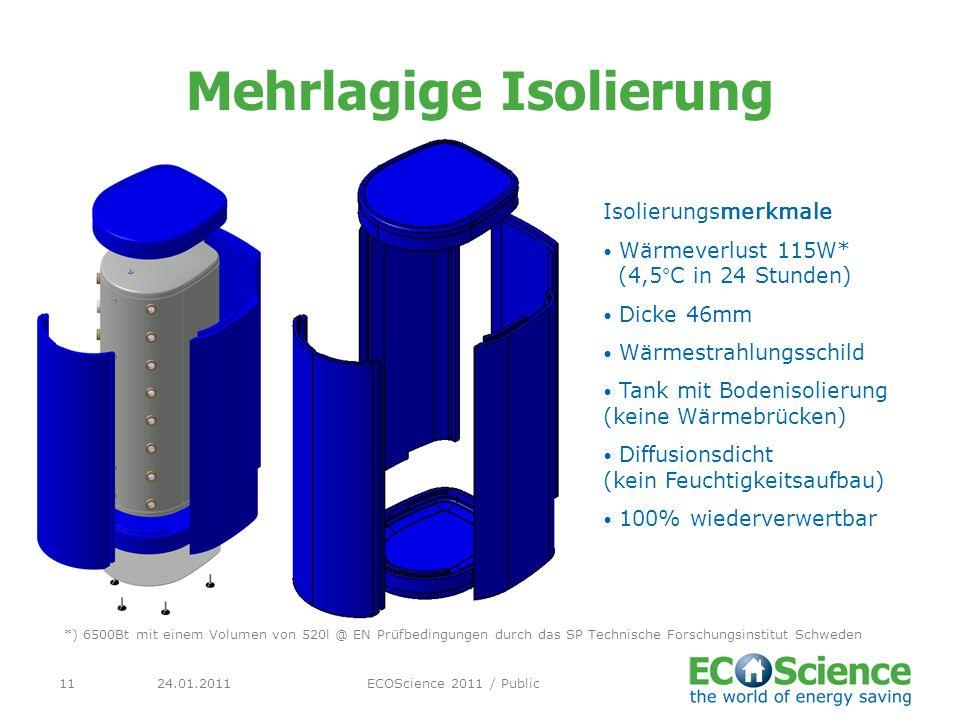 24.01.2011ECOScience 2011 / Public11 Mehrlagige Isolierung Isolierungsmerkmale Wärmeverlust 115W* (4,5°C in 24 Stunden) Dicke 46mm Wärmestrahlungsschi