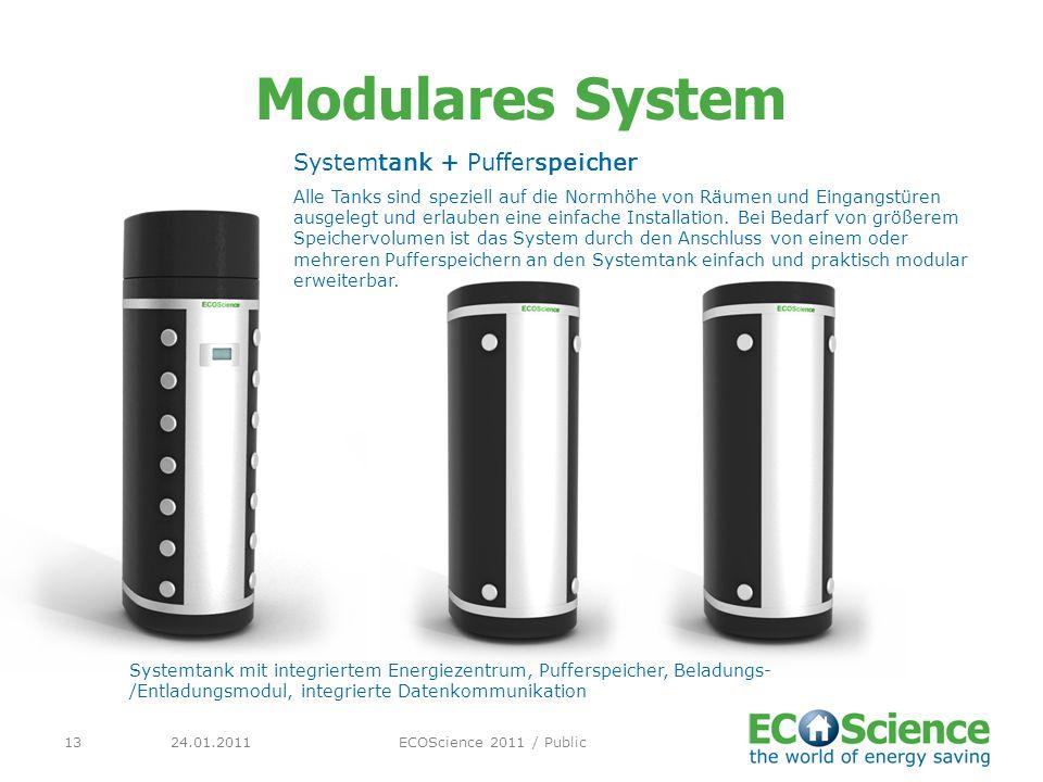 24.01.2011ECOScience 2011 / Public13 Modulares System Systemtank + Pufferspeicher Alle Tanks sind speziell auf die Normhöhe von Räumen und Eingangstür