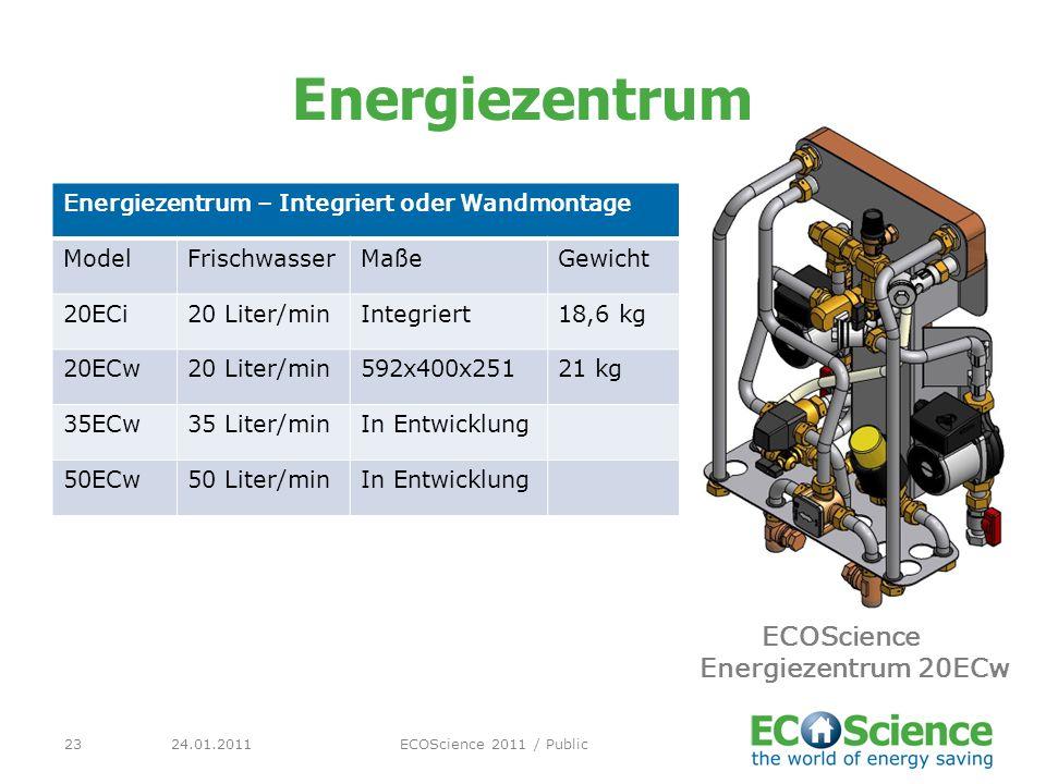 24.01.2011ECOScience 2011 / Public23 Energiezentrum Energiezentrum – Integriert oder Wandmontage ModelFrischwasserMaßeGewicht 20ECi20 Liter/minIntegri