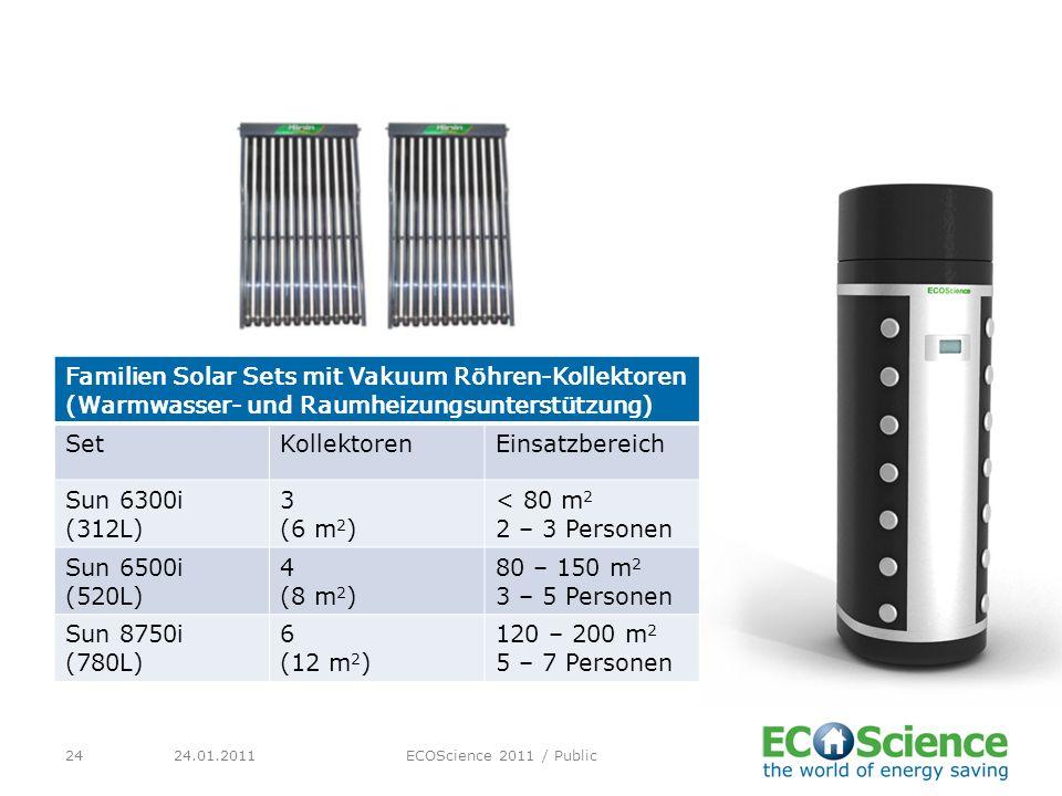 24.01.2011ECOScience 2011 / Public24 Familien Solar Sets mit Vakuum Röhren-Kollektoren (Warmwasser- und Raumheizungsunterstützung) SetKollektorenEinsa