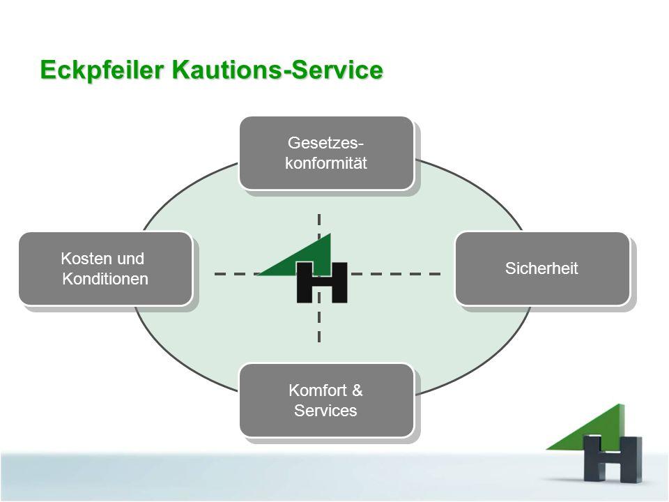 Eckpfeiler Kautions-Service Gesetzes- konformität Kosten und Konditionen Kosten und Konditionen Sicherheit Komfort & Services Komfort & Services