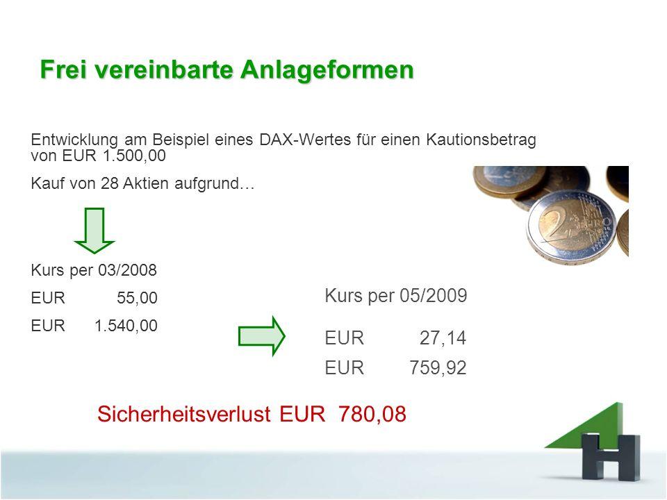 Frei vereinbarte Anlageformen Entwicklung am Beispiel eines DAX-Wertes für einen Kautionsbetrag von EUR 1.500,00 Kauf von 28 Aktien aufgrund… Kurs per