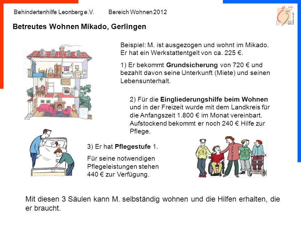 Behindertenhilfe Leonberg e.V. Bereich Wohnen 2012 Beispiel: M. ist ausgezogen und wohnt im Mikado. Er hat ein Werkstattentgelt von ca. 225. 1) Er bek