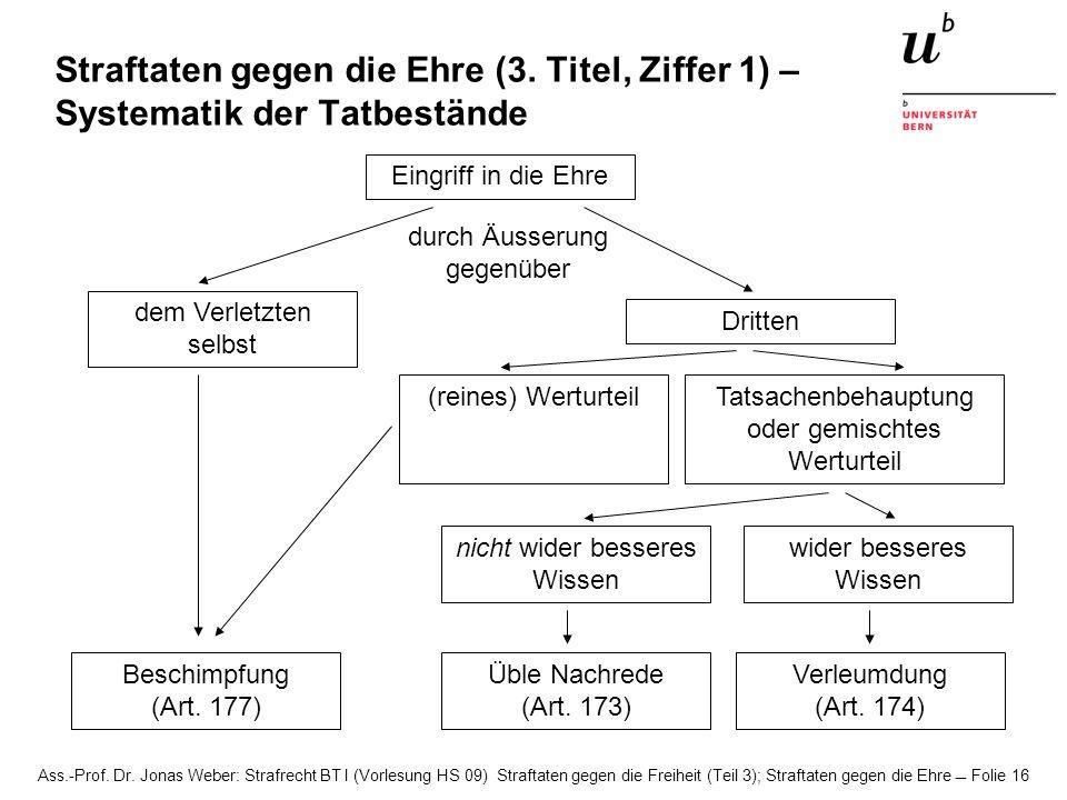 Ass.-Prof. Dr. Jonas Weber: Strafrecht BT I (Vorlesung HS 09) Straftaten gegen die Freiheit (Teil 3); Straftaten gegen die Ehre Folie 16 Straftaten ge
