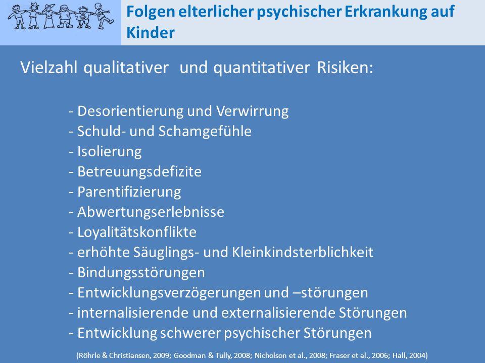 Folgen elterlicher psychischer Erkrankung auf Kinder Vielzahl qualitativer und quantitativer Risiken: - Desorientierung und Verwirrung - Schuld- und S