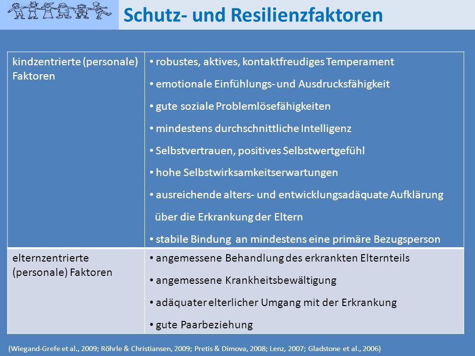 Schutz- und Resilienzfaktoren kindzentrierte (personale) Faktoren robustes, aktives, kontaktfreudiges Temperament emotionale Einfühlungs- und Ausdruck