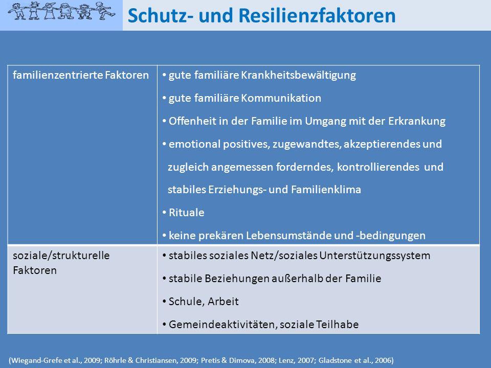 familienzentrierte Faktoren gute familiäre Krankheitsbewältigung gute familiäre Kommunikation Offenheit in der Familie im Umgang mit der Erkrankung em
