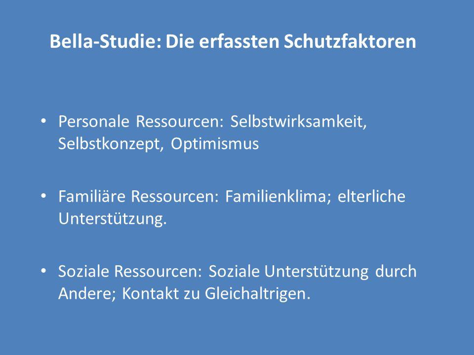 Bella-Studie: Die erfassten Schutzfaktoren Personale Ressourcen: Selbstwirksamkeit, Selbstkonzept, Optimismus Familiäre Ressourcen: Familienklima; elt