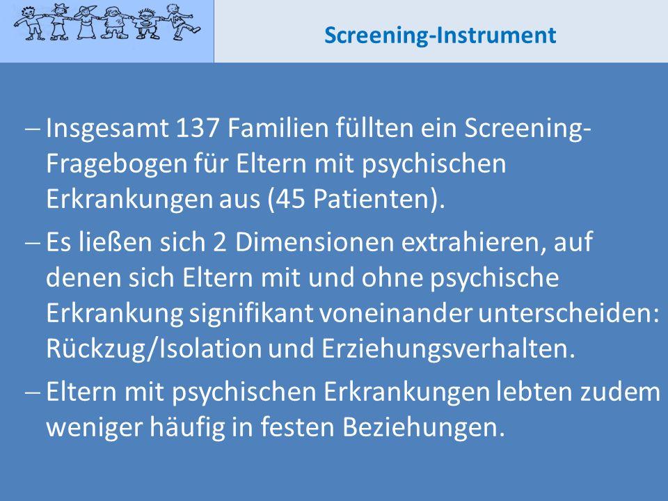 Screening-Instrument Insgesamt 137 Familien füllten ein Screening- Fragebogen für Eltern mit psychischen Erkrankungen aus (45 Patienten). Es ließen si