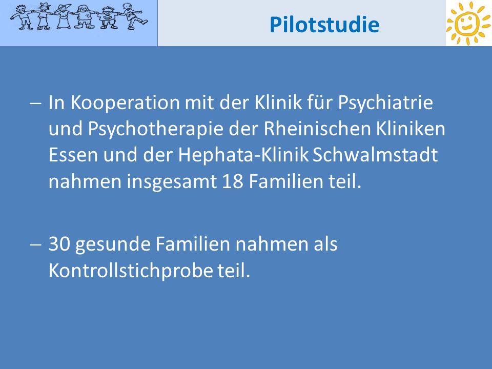 Pilotstudie In Kooperation mit der Klinik für Psychiatrie und Psychotherapie der Rheinischen Kliniken Essen und der Hephata-Klinik Schwalmstadt nahmen