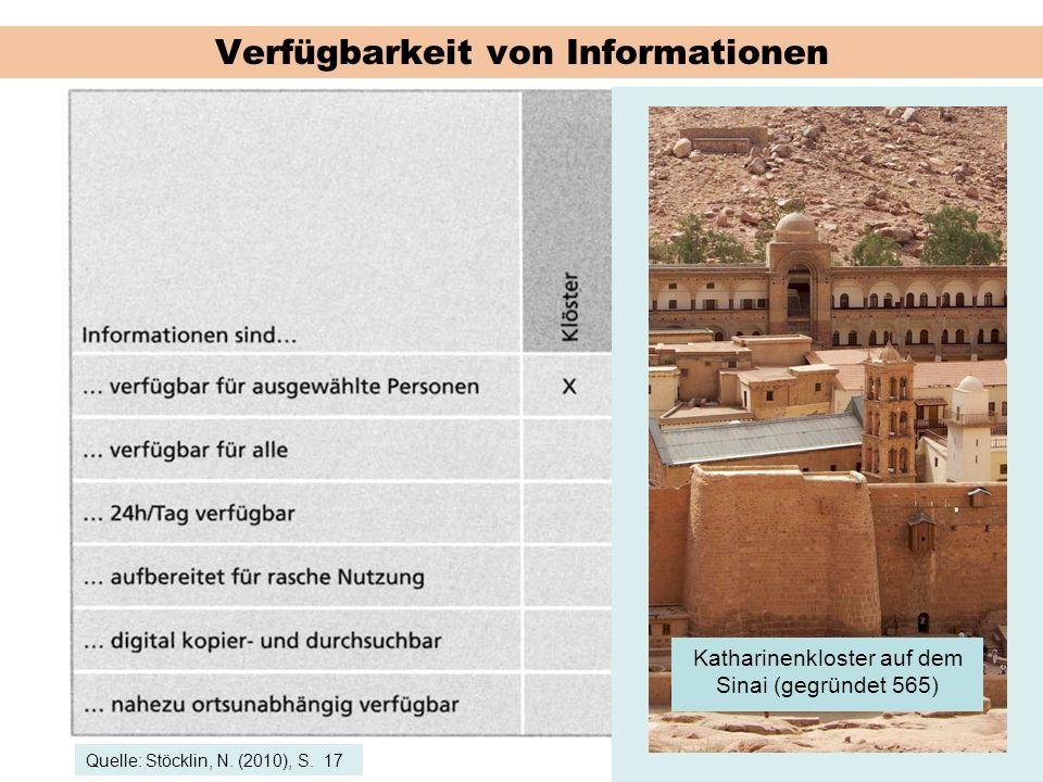 Verfügbarkeit von Informationen Quelle: Stöcklin, N. (2010), S. 42 Katharinenkloster auf dem Sinai (gegründet 565) Quelle: Stöcklin, N. (2010), S. 17