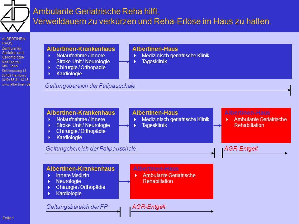 ALBERTINEN- HAUS Zentrum für Geriatrie und Gerontologie Ralf Zastrau Kfm. Leiter Sellhopsweg 18 22459 Hamburg (040) 55 81-18 13 www.albertinen.de Foli
